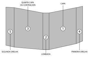 estrutura-do-livro-02